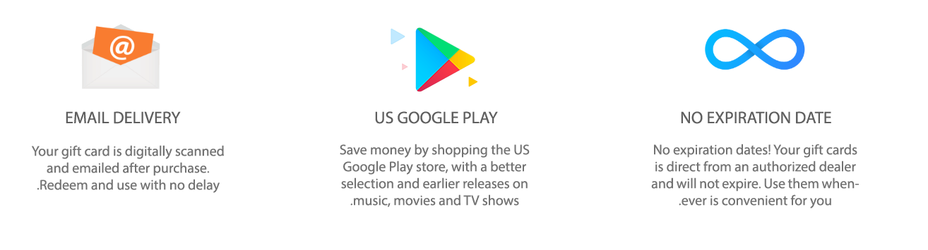 Google Play Card $10 (US) Email Delivery