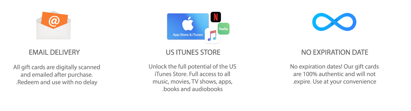 iTunes Gift Card $10 (US) Email Delivery